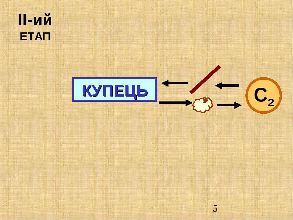 ІІ-ий ЕТАП КУПЕЦЬ С2