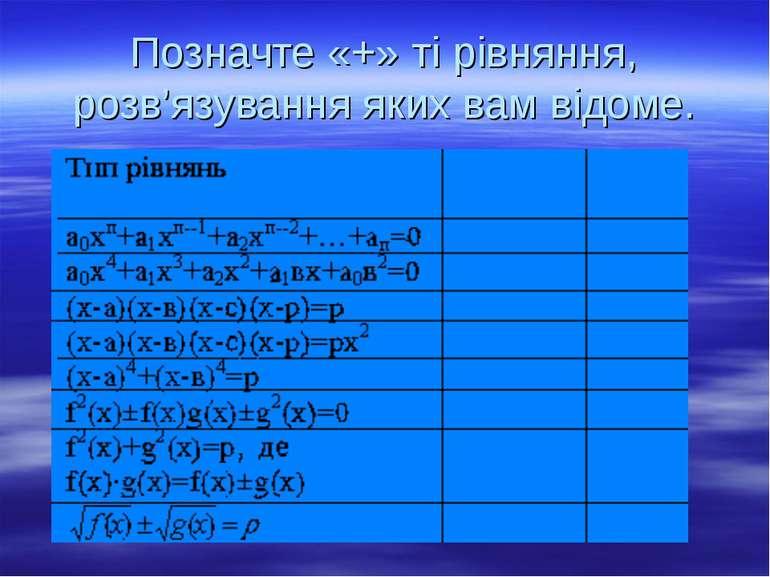 Позначте «+» ті рівняння, розв'язування яких вам відоме.