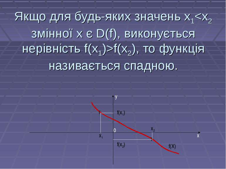 Якщо для будь-яких значень х1f(х2), то функція називається спадною. ● ● х2 х1...