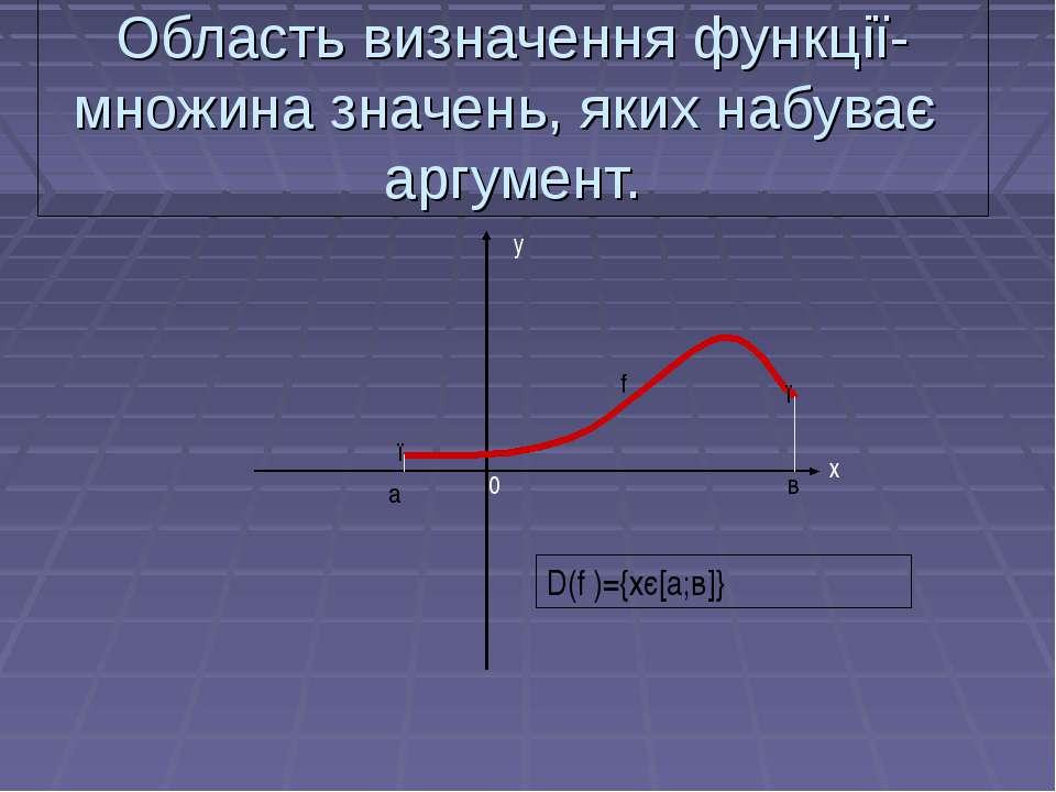 Область визначення функції-множина значень, яких набуває аргумент. а в х у D(...