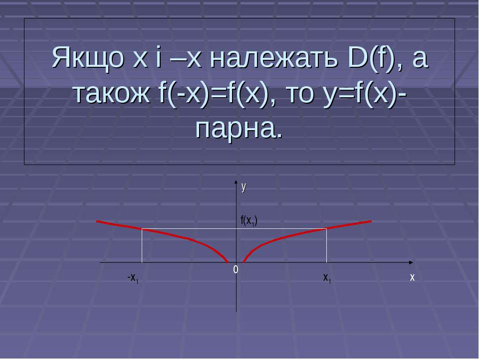 Якщо х і –х належать D(f), а також f(-х)=f(х), то у=f(х)- парна. х у х1 -х1 f...