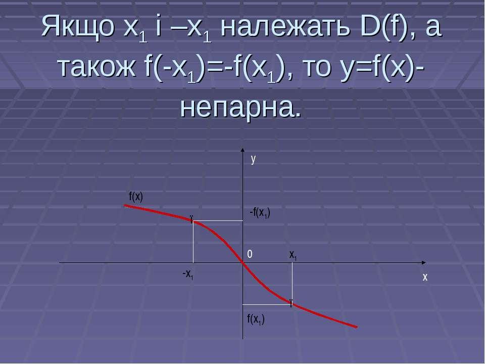 Якщо х1 і –х1 належать D(f), а також f(-х1)=-f(х1), то у=f(х)- непарна. х1 -х...