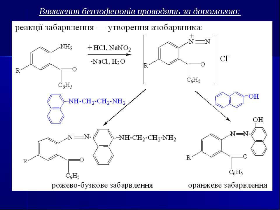 Виявлення бензофенонів проводять за допомогою: