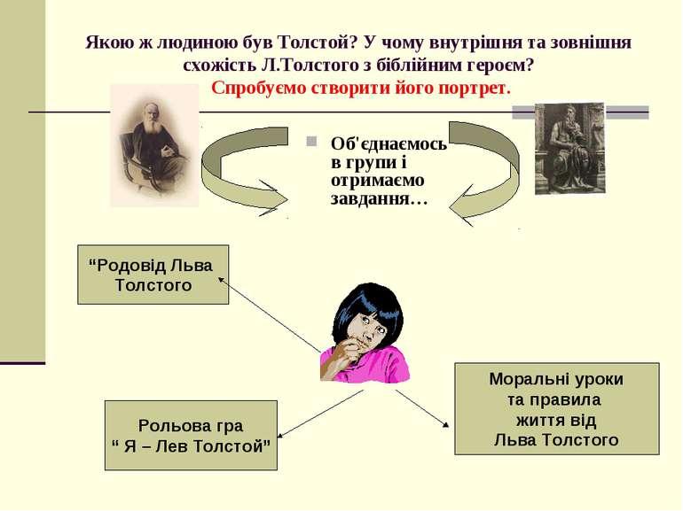 Якою ж людиною був Толстой? У чому внутрішня та зовнішня схожість Л.Толстого ...