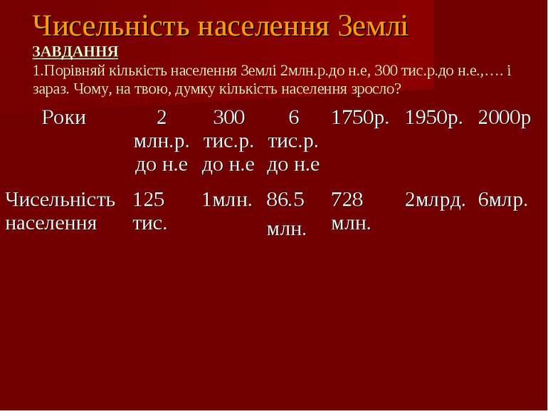 Чисельність населення Землі ЗАВДАННЯ 1.Порівняй кількість населення Землі 2мл...