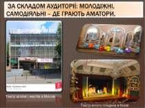 Театр юного глядача в Києві Театр міміки і жестів в Москві