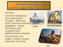 Житлову; Суспільно-громадську (культурно-освітні споруди - бібліотеки, музеї,...