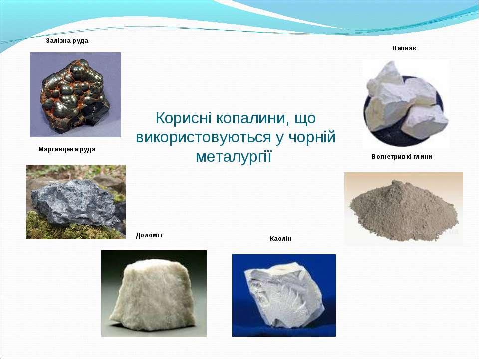 Корисні копалини, що використовуються у чорній металургії Залізна руда Марган...
