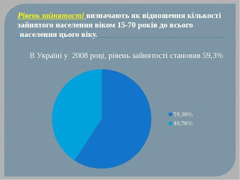 Рівень зайнятості визначають як відношення кількості зайнятого населення віко...