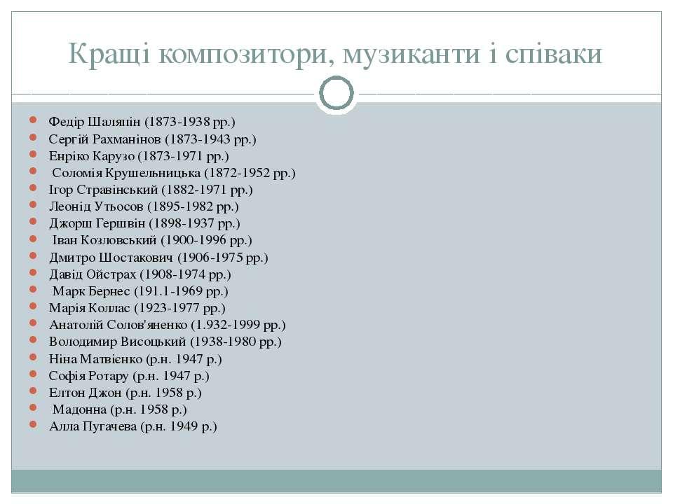 Кращі композитори, музиканти і співаки Федір Шаляпін (1873-1938 pp.) Сергій Р...