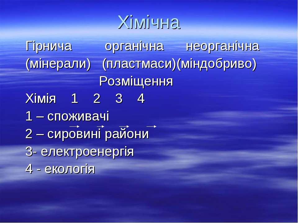 Хімічна Гірнича органічна неорганічна (мінерали) (пластмаси)(міндобриво) Розм...