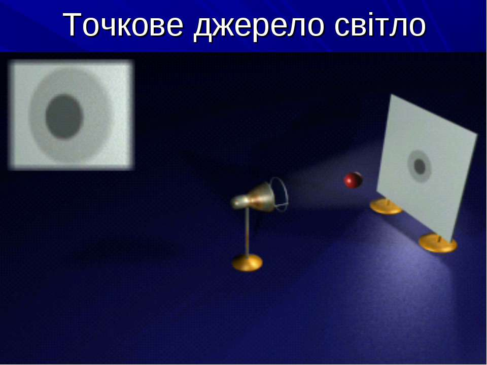 Точкове джерело світло