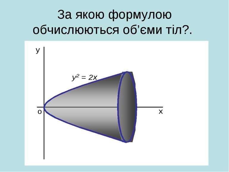За якою формулою обчислюються об'єми тіл?.