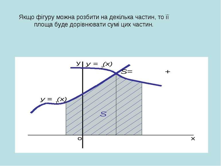 Якщо фігуру можна розбити на декілька частин, то її площа буде дорівнювати су...