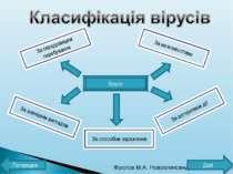 Віруси За середовищем перебування За зовнішнім виглядом За алгоритмом дії За ...