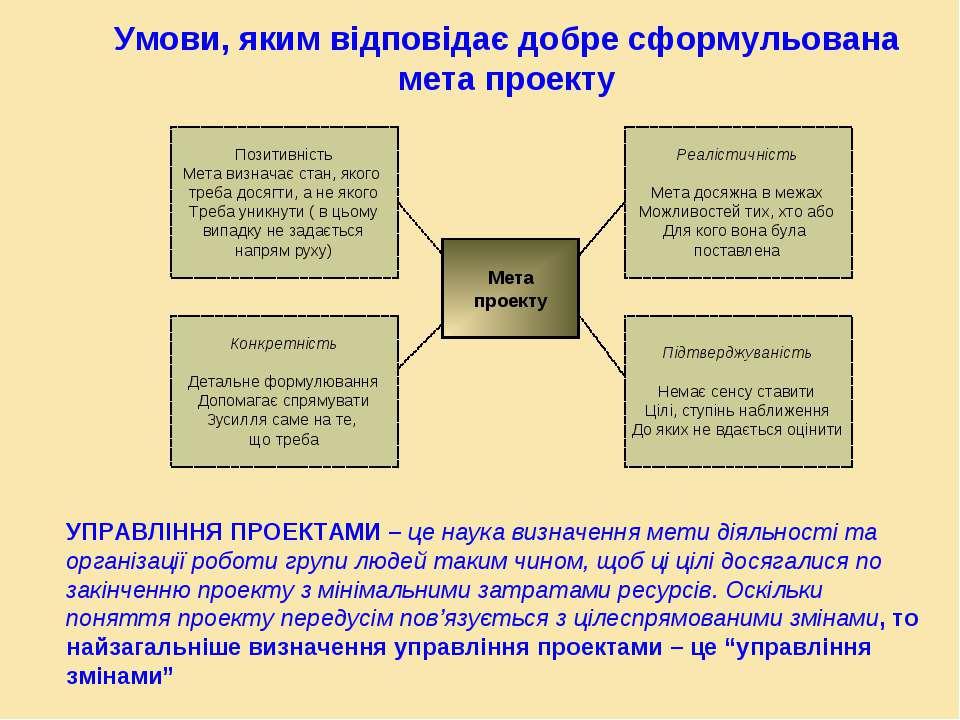 Умови, яким відповідає добре сформульована мета проекту Мета проекту Позитивн...