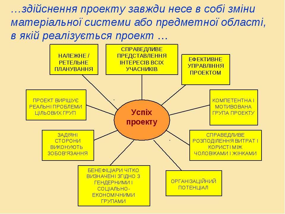 …здійснення проекту завжди несе в собі зміни матеріальної системи або предмет...
