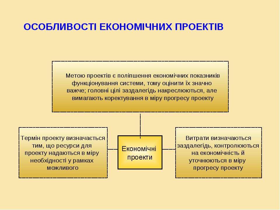 ОСОБЛИВОСТІ ЕКОНОМІЧНИХ ПРОЕКТІВ Метою проектів є поліпшення економічних пока...