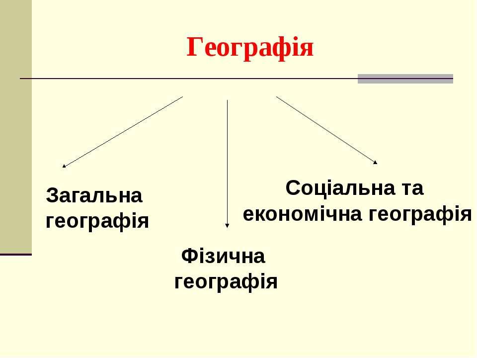 Географія Загальна географія Фізична географія Соціальна та економічна географія