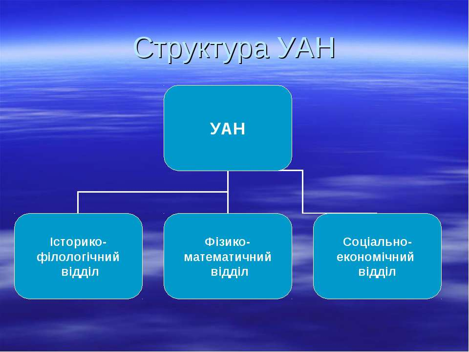 Структура УАН