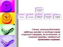 Спільні, загальнообов'язкові, найбільш важливі та необхідні норми соціальної ...