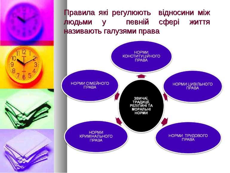 Правила які регулюють відносини між людьми у певній сфері життя називають гал...