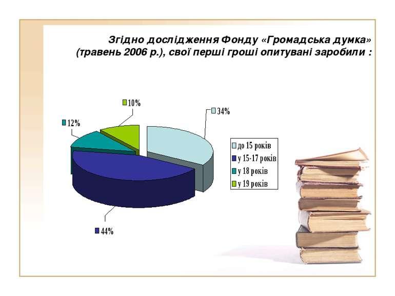 Згідно дослідження Фонду «Громадська думка» (травень 2006 р.), свої перші гро...