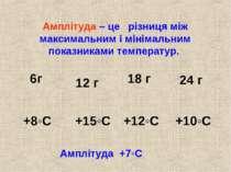 Амплітуда - це різниця між максимальним і мінімальним показниками температур.