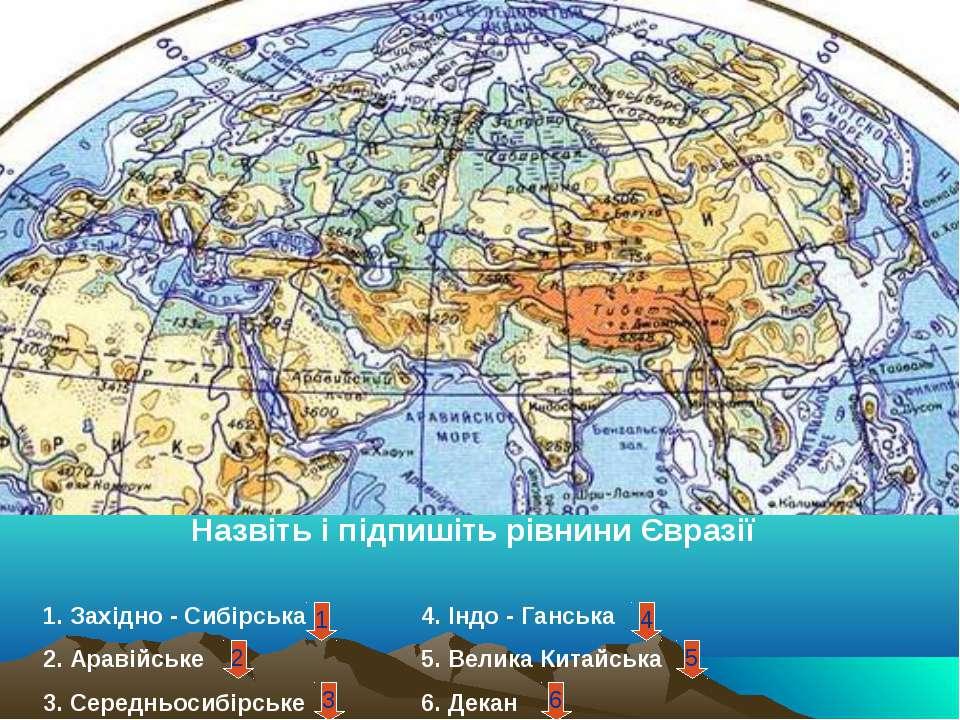 Назвіть і підпишіть рівнини Євразії 1. Західно - Сибірська 2. Аравійське 3. С...