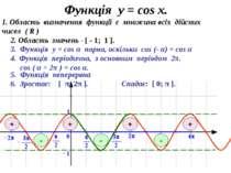 Функція у = соs x. 3. Функція у = cos α парна, оскільки cos (- α) = cos α 1. ...