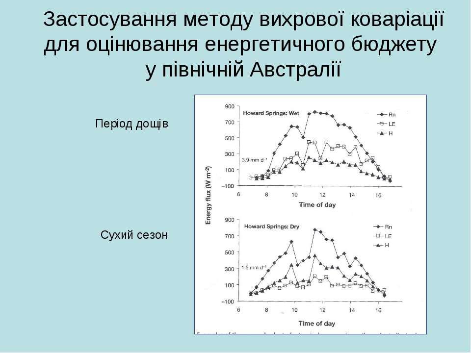 Застосування методу вихрової коваріації для оцінювання енергетичного бюджету ...