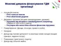 Можливі джерела фінансування ТДМ організації Асоціаційні внески: Річні членсь...