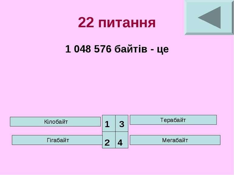 22 питання 1 048 576 байтів - це Кілобайт Терабайт Мегабайт 1 2 4 3 Гігабайт