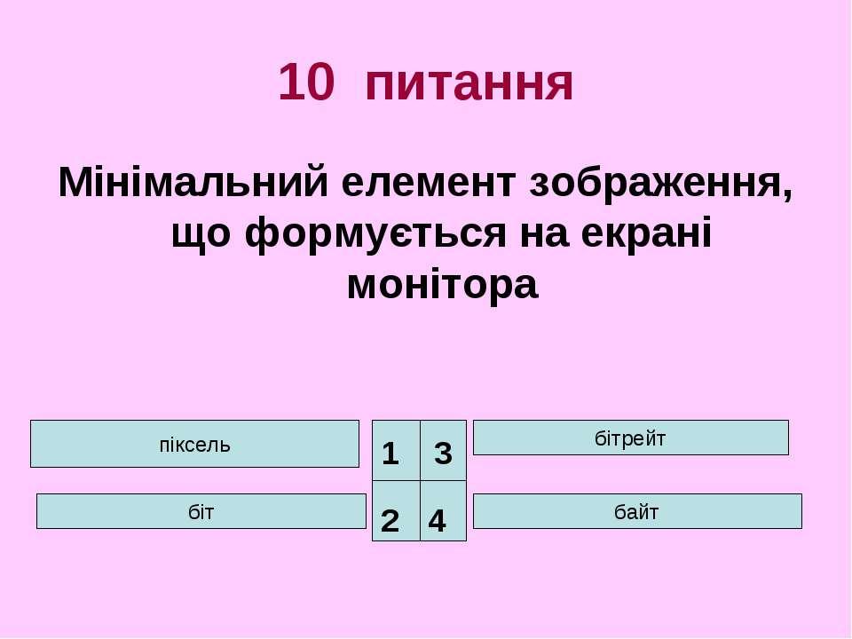 10 питання Мінімальний елемент зображення, що формується на екрані монітора п...