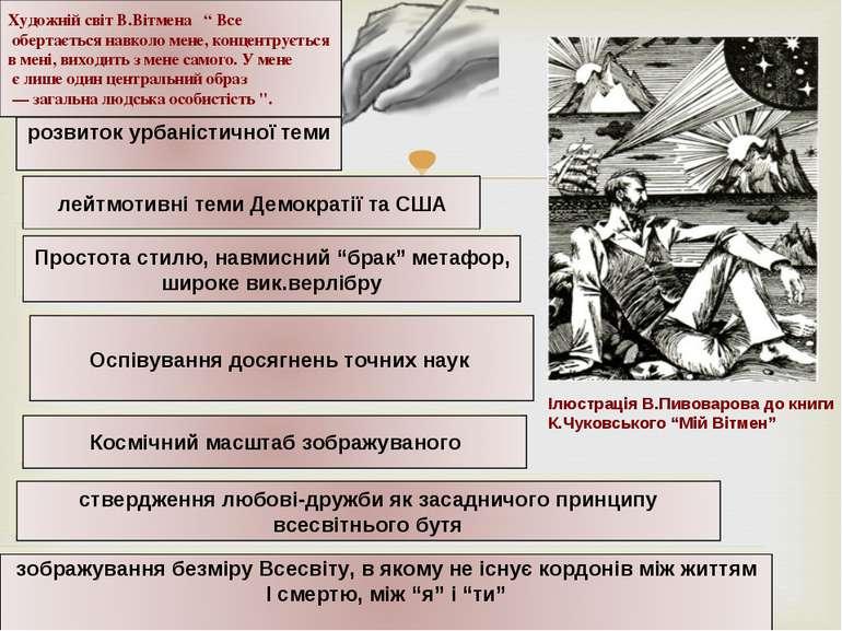 """Ілюстрація В.Пивоварова до книги К.Чуковського """"Мій Вітмен"""""""