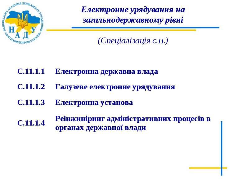 Електронне урядування на загальнодержавному рівні (Спеціалізація С.11.) С.11....