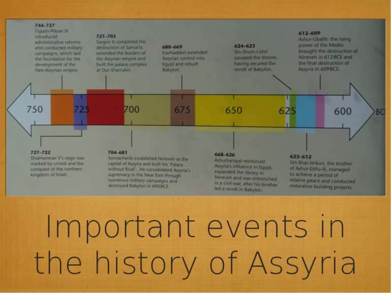 Important events in the history of Assyria