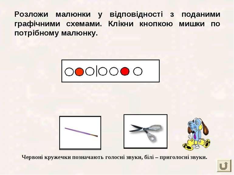 Розложи малюнки у відповідності з поданими графічними схемами. Клікни кнопкою...