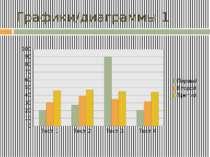 Графики/диаграммы 1 Пример графика/диаграммы