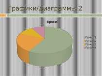 Графики/диаграммы 2 Пример графика/диаграммы