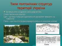 Типи тектонічних структур території України За потужністю осадового чохла роз...