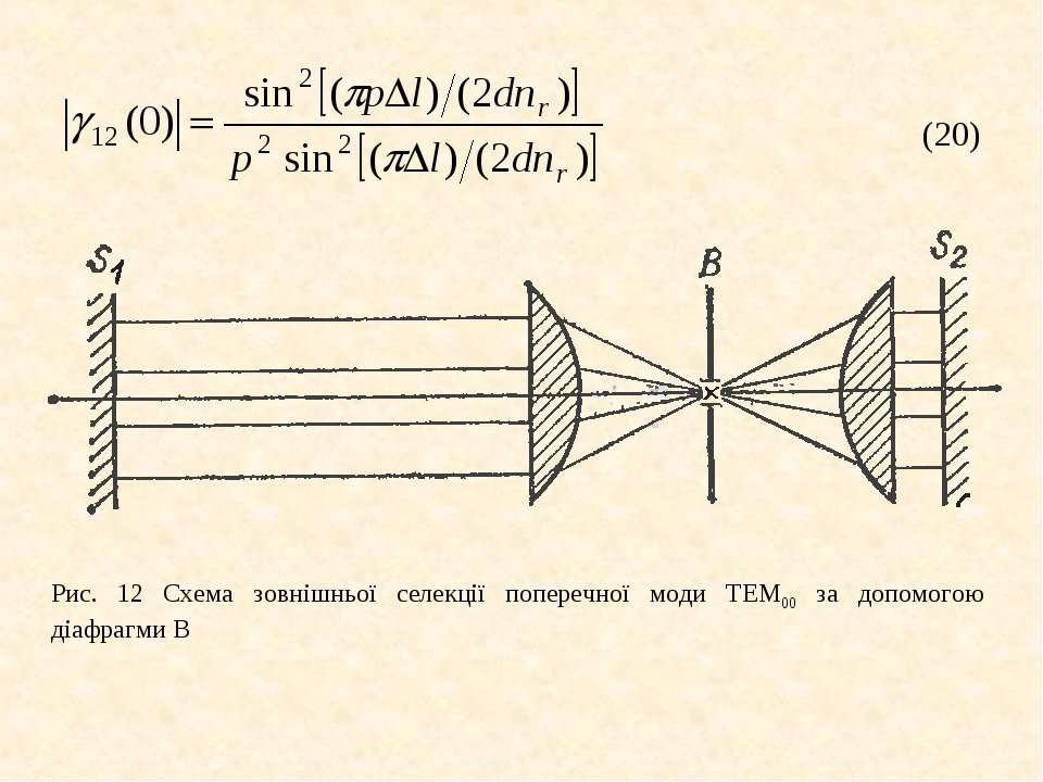 (20) Рис. 12 Схема зовнішньої селекції поперечної моди ТЕМ00 за допомогою діа...