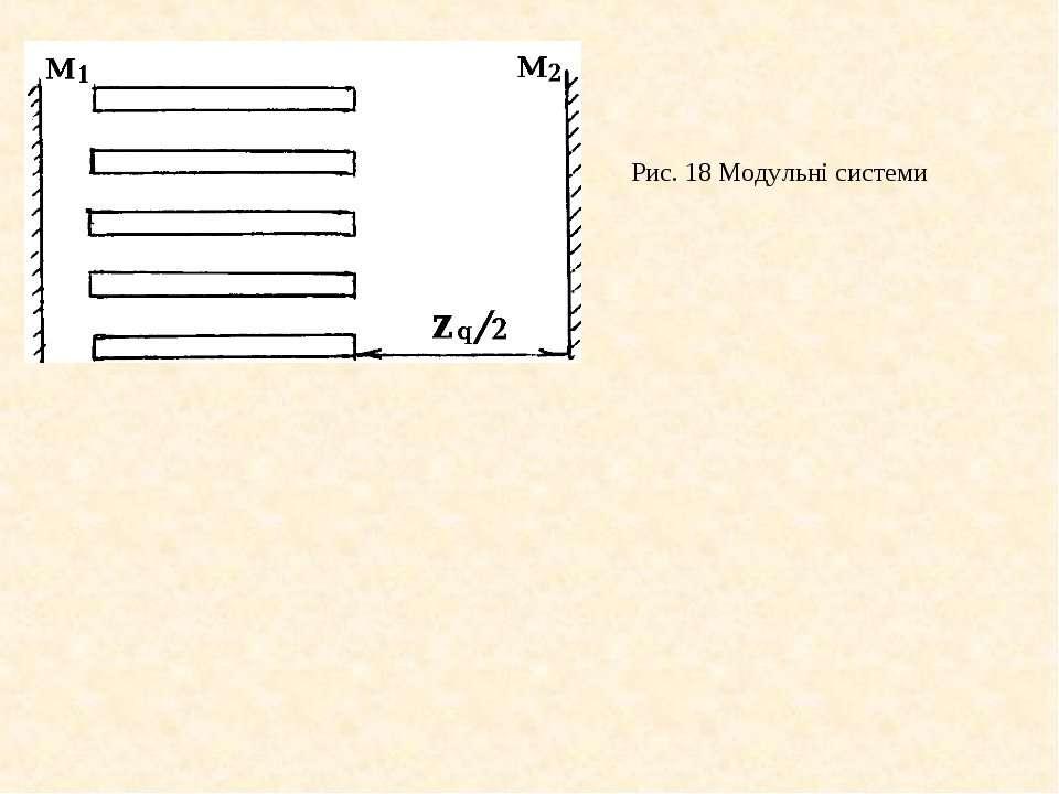Рис. 18 Модульні системи