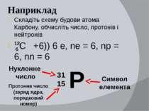 Наприклад Складіть схему будови атома Карбону, обчисліть число, протонів і не...