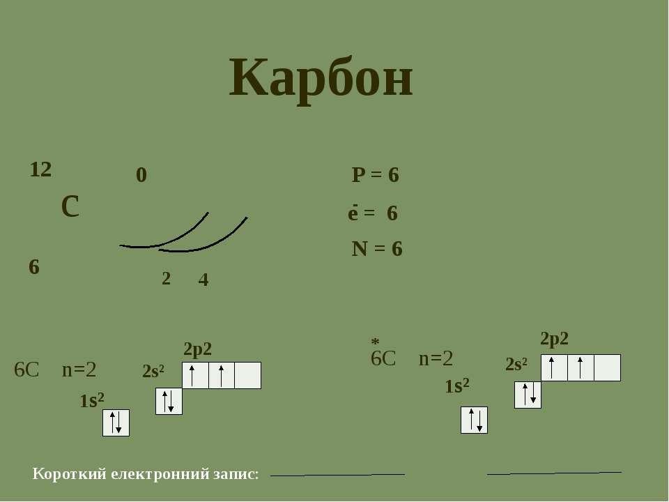 с 12 6 0 2 4 P = 6 e = 6 N = 6 - Короткий електронний запис: 1s² 2p2 2s² Карб...
