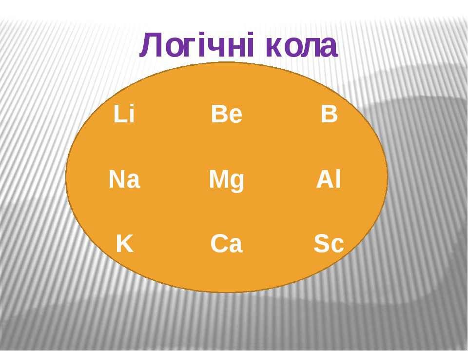 Логічні кола Li Be B Na Mg Al K Ca Sc