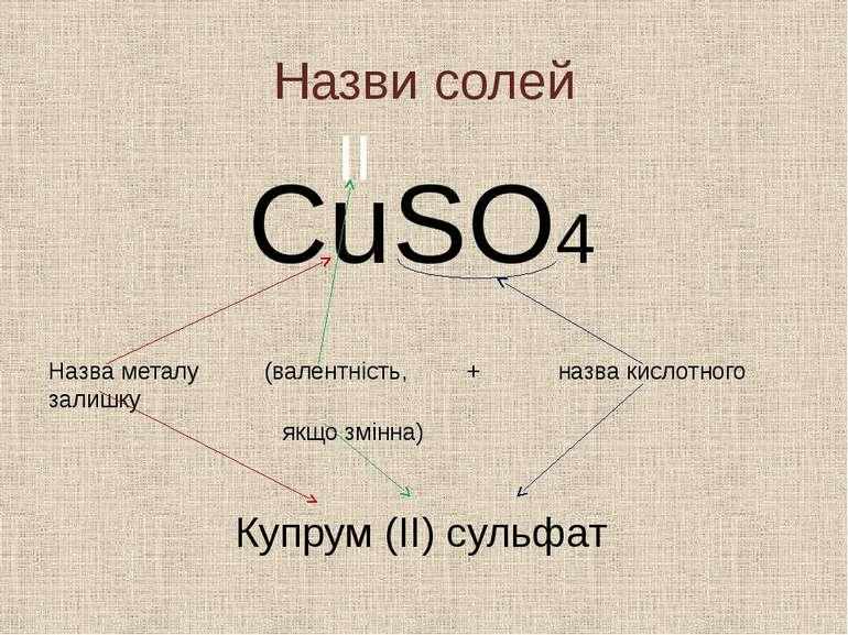 Назви солей CuSO4 Назва металу (валентність, + назва кислотного залишку якщо ...