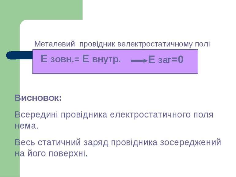 Металевий провідник велектростатичному полі Е зовн.= Е внутр. Е заг=0 Висново...