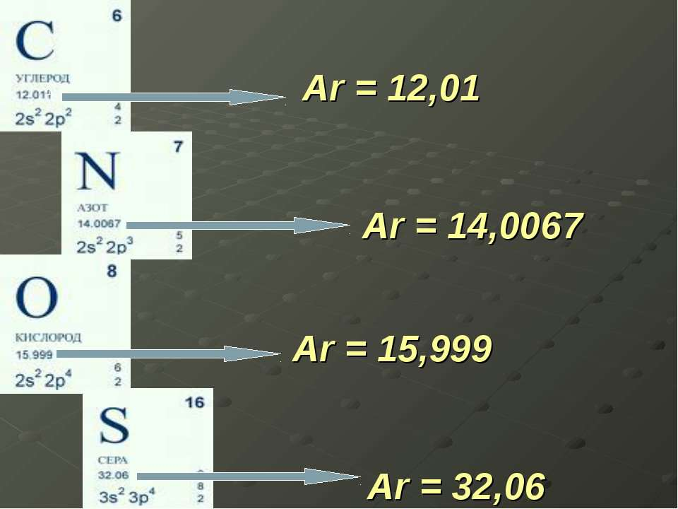 Ar = 12,01 Ar = 32,06 Ar = 14,0067 Ar = 15,999