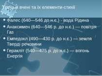 Грецькі вчені та їх елементи-стихії Фалес (640—546 до н.є.) - вода Рідина Ана...